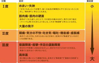 kiso_chart1_1.JPG